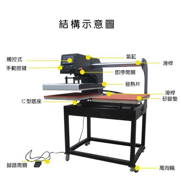 Dual Air Automatic Heat Press